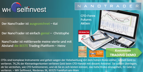 CFD und Futures Trading